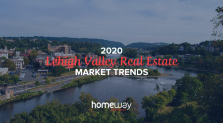 2020 Lehigh Valley Real Estate Market Trends