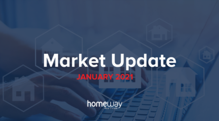 January Market Update 2021