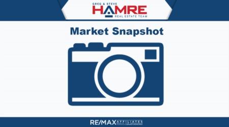 July Ottawa Real Estate Market Snapshot