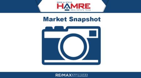 Market Snapshot