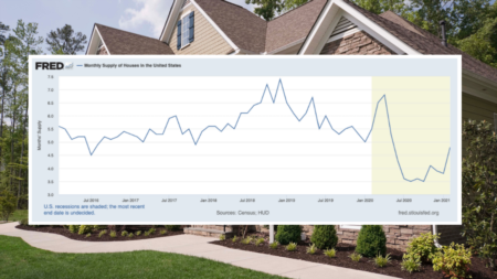 Is the housing market going to cool down?