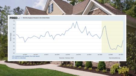 Sioux Falls Housing Market - August 2021