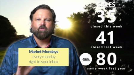 (HILTON HEAD) Market Mondays- 10/11/21