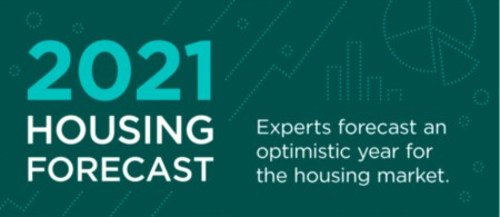 2021 Housing Forecast Infographic