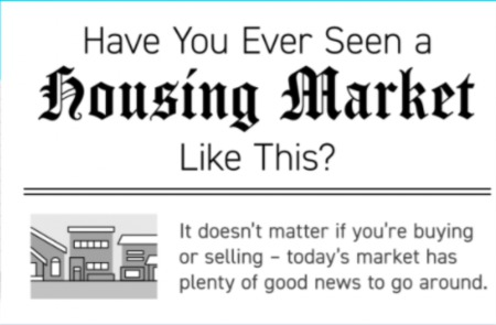 Have You Seen A Real Estate Market Like This?