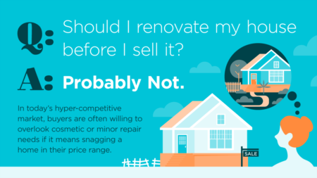 Should I Renovate My Home Before Selling? Infographic