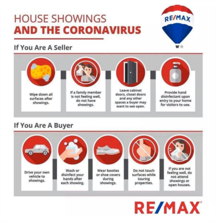 CORONAVIRUS Precautions for House Showings