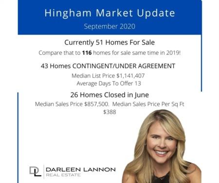 September Hingham Market Update