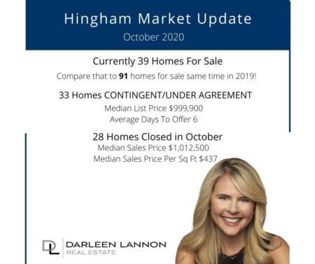 Hingham Market Update-October