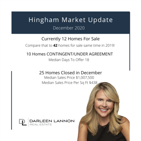 December Hingham Market Update