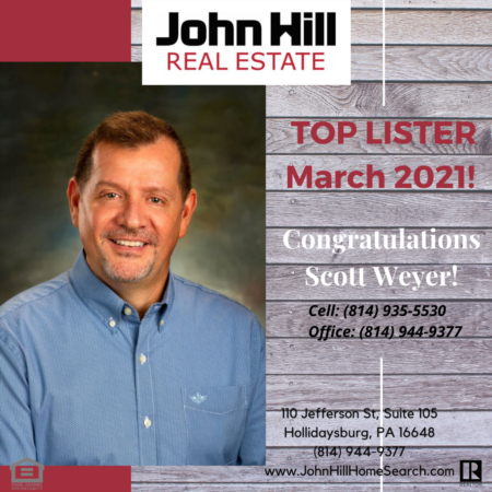 Top Agent, Top Lister March 2021