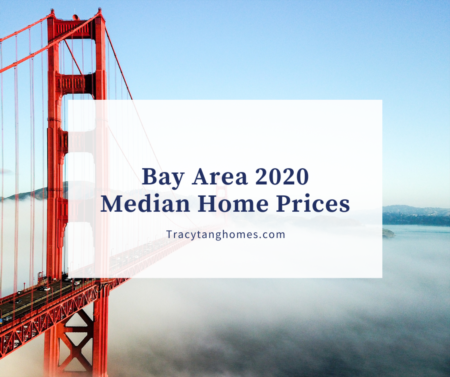 Bay Area 2020 Median Home Prices
