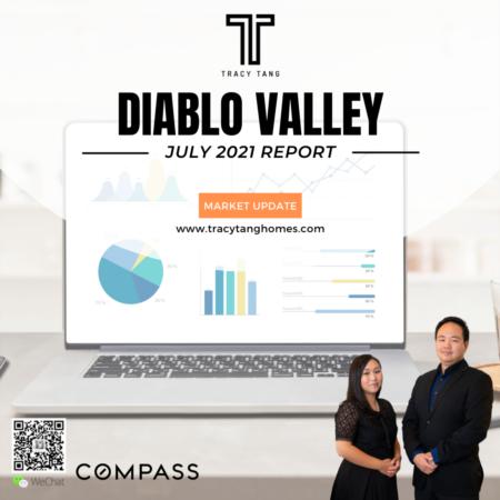 Diablo Valley - July 2021 Report