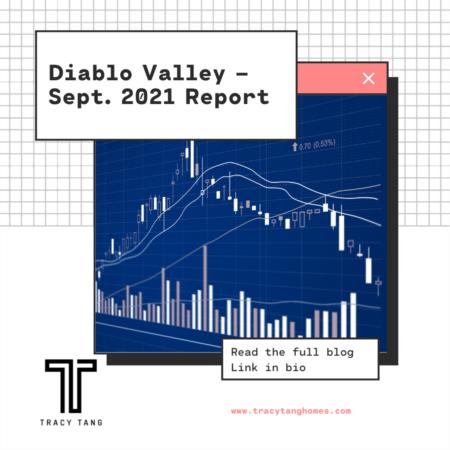 Diablo Valley - Sept. 2021 Report