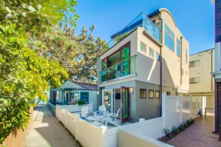 5 Tips for Using Airbnb San Diego to Maximize Your Rental Returns in 2021