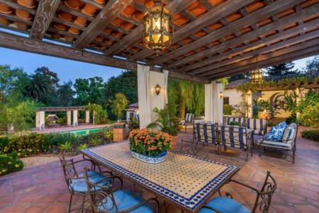 Rancho Bernardo San Diego Housing Market Statistics for 2021