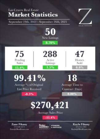 Las Cruces Real Estate | Market Stats: September 19 - September 26