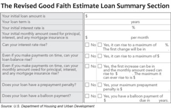 Previewing The New Good Faith Estimate