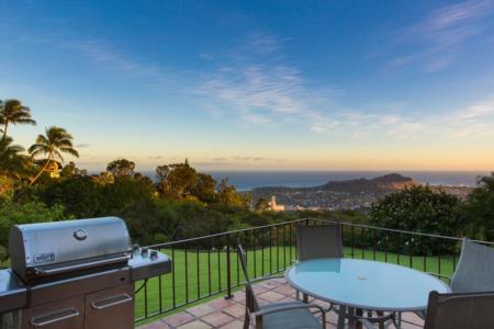 Hawaii Real Estate Market Stats