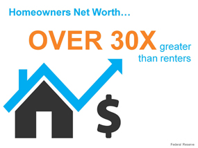 Denver Homeownership's Impact On Net Worth