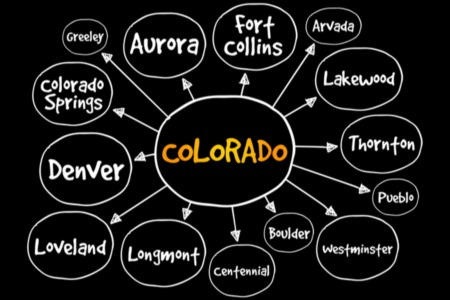 The Best Times to Buy or Sell a House in Colorado