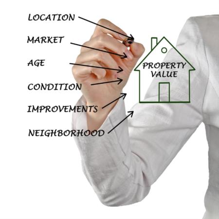 Home Buyer Tip: Appraisal Contingency