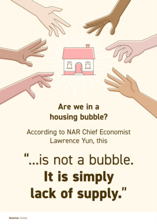 This Isn't a Bubble. It's Simply a Lack of Supply. [INFOGRAPHIC]