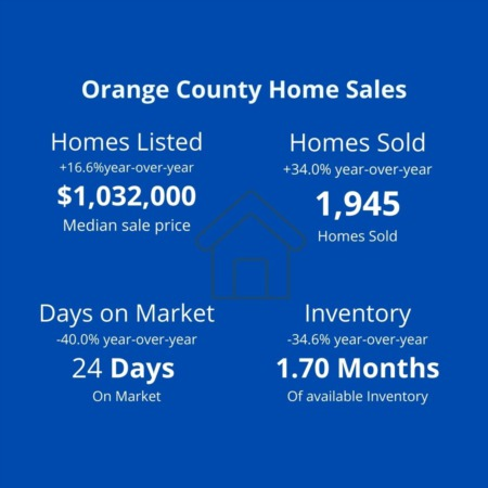 Orange County Market Snapshot - March 2021