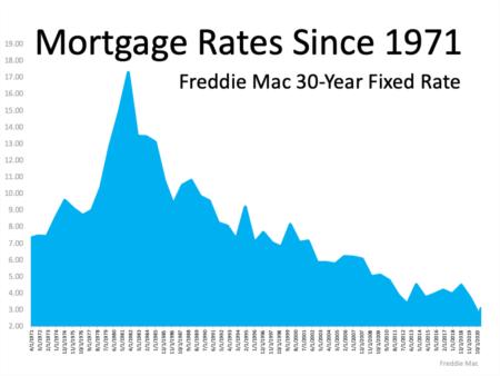 Buyer & Seller Perks in Today's Housing Market