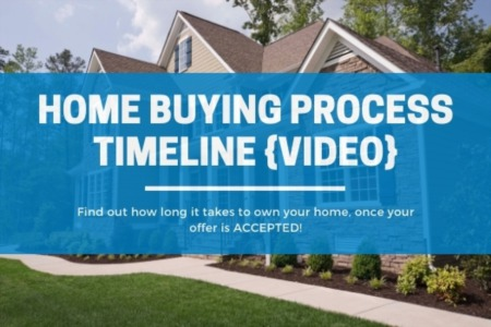 Home Buying Process Timeline [VIDEO]