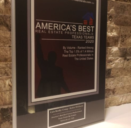 America's Best Real Estate Professionals Award: Cain Realty Group