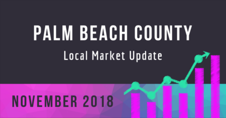 Local Real Estate Market Update For Palm Beach County