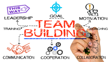 Let's Talk Team Building
