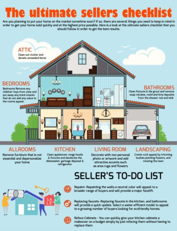 The Ultimate Real Estate Seller's Checklist