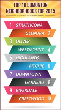 Top 10 Edmonton Neighborhoods For 2015