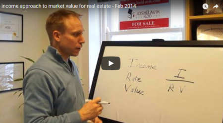 Income Approach to Real Estate Market Value
