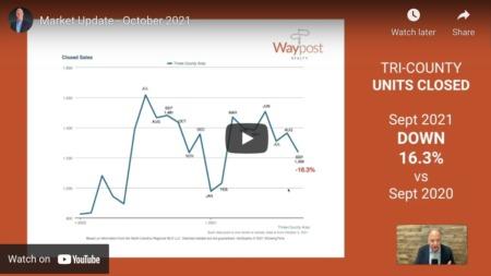 Market Update - October 2021