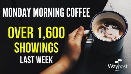Monday Morning Coffee - Most Showings YTD
