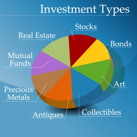 What Are the Different Types of Investments?