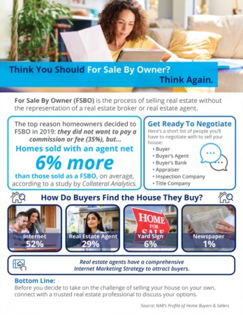 Think You Should For Sale By Owner FSBO Think Again