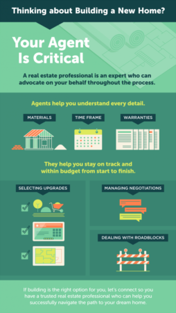 Thinking about Building a New Home? Your Agent Is Critical