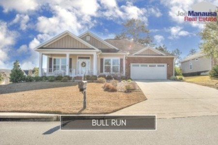 Bull Run Listings And Home Sales Report March 2020