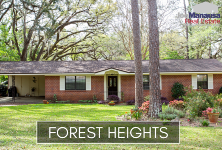 Forest Heights Listings And Housing Report March 2020