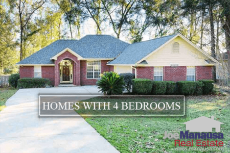Four Bedroom Homes For Sale Are Hi-Demand Tallahassee Real Estate