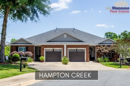 Hampton Creek Listings And Housing Report April 2020