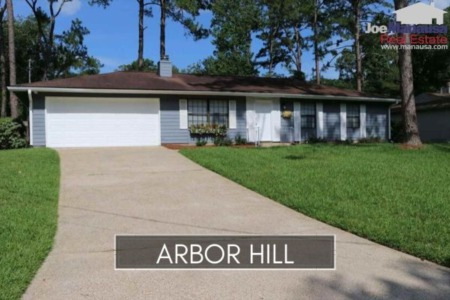 Arbor Hill Listings and Real Estate Report May 2020