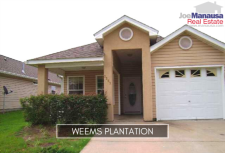 Weems Plantation Listings And Sales Report May 2020