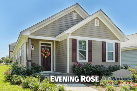 Evening Rose Listings And Home Sales Report May 2020