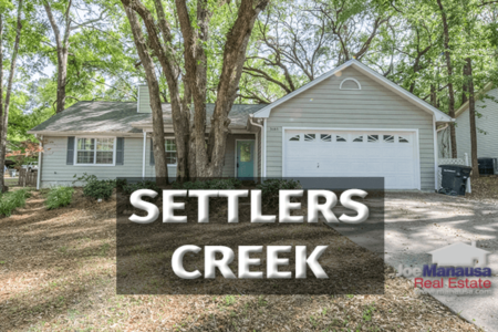 Settlers Creek Listings And Home Sales Report June 2020