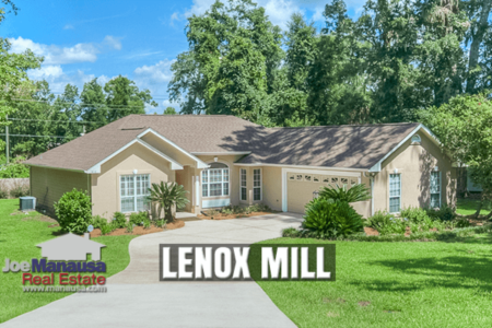 Lenox Mill Listings & Home Sales Report June 2020